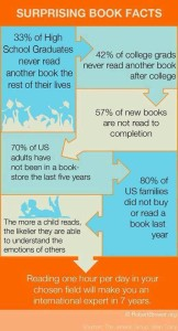 bookfacts